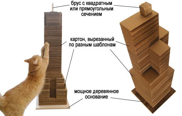 Когтеточка из картона своими руками